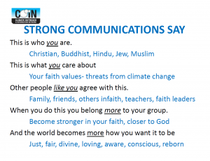 Strong communications say - faith